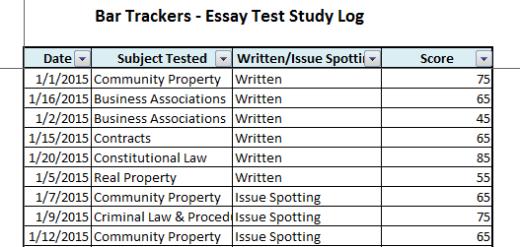 Essay-Study-Log